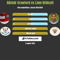 Alistair Crawford vs Liam Bridcutt h2h player stats