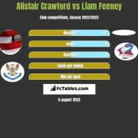 Alistair Crawford vs Liam Feeney h2h player stats