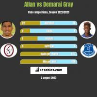 Allan vs Demarai Gray h2h player stats