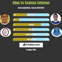 Allan vs Seamus Coleman h2h player stats