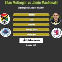 Allan McGregor vs Jamie MacDonald h2h player stats