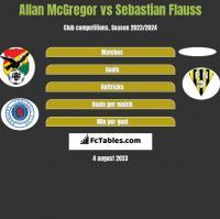 Allan McGregor vs Sebastian Flauss h2h player stats