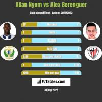Allan Nyom vs Alex Berenguer h2h player stats