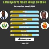 Allan Nyom vs Amath Ndiaye Diedhiou h2h player stats