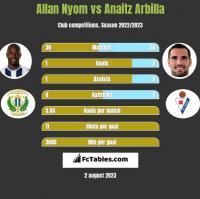 Allan Nyom vs Anaitz Arbilla h2h player stats