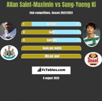Allan Saint-Maximin vs Sung-Yueng Ki h2h player stats