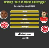 Almamy Toure vs Martin Hinteregger h2h player stats