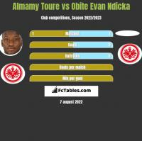 Almamy Toure vs Obite Evan Ndicka h2h player stats