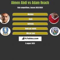 Almen Abdi vs Adam Reach h2h player stats
