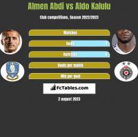 Almen Abdi vs Aldo Kalulu h2h player stats