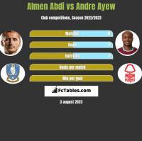 Almen Abdi vs Andre Ayew h2h player stats