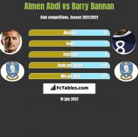 Almen Abdi vs Barry Bannan h2h player stats
