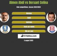 Almen Abdi vs Bersant Celina h2h player stats