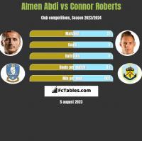 Almen Abdi vs Connor Roberts h2h player stats