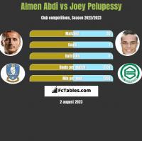 Almen Abdi vs Joey Pelupessy h2h player stats