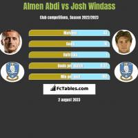 Almen Abdi vs Josh Windass h2h player stats