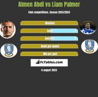 Almen Abdi vs Liam Palmer h2h player stats