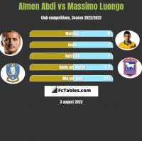 Almen Abdi vs Massimo Luongo h2h player stats