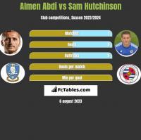 Almen Abdi vs Sam Hutchinson h2h player stats