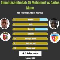 Almoatasembellah Ali Mohamed vs Carlos Mane h2h player stats