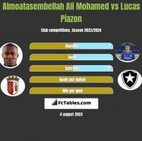 Almoatasembellah Ali Mohamed vs Lucas Piazon h2h player stats