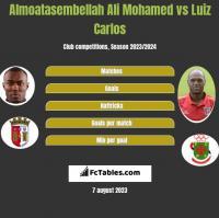Almoatasembellah Ali Mohamed vs Luiz Carlos h2h player stats