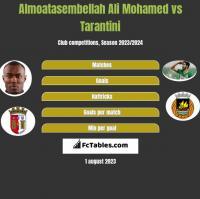Almoatasembellah Ali Mohamed vs Tarantini h2h player stats