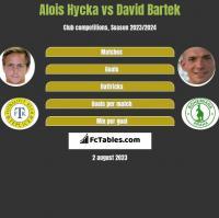 Alois Hycka vs David Bartek h2h player stats