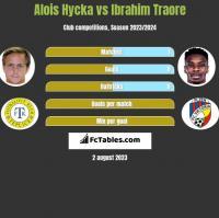 Alois Hycka vs Ibrahim Traore h2h player stats