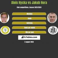 Alois Hycka vs Jakub Hora h2h player stats