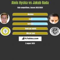 Alois Hycka vs Jakub Rada h2h player stats