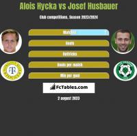 Alois Hycka vs Josef Husbauer h2h player stats