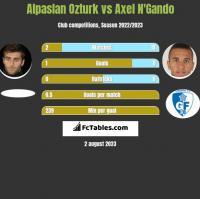 Alpaslan Ozturk vs Axel N'Gando h2h player stats
