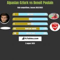 Alpaslan Ozturk vs Benoit Poulain h2h player stats