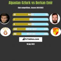 Alpaslan Ozturk vs Berkan Emir h2h player stats