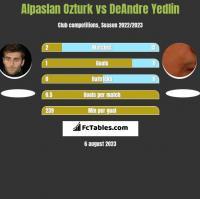 Alpaslan Ozturk vs DeAndre Yedlin h2h player stats