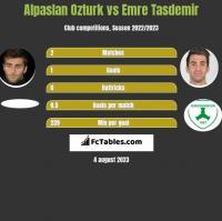 Alpaslan Ozturk vs Emre Tasdemir h2h player stats