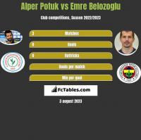 Alper Potuk vs Emre Belozoglu h2h player stats