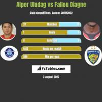 Alper Uludag vs Fallou Diagne h2h player stats