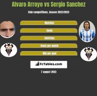 Alvaro Arroyo vs Sergio Sanchez h2h player stats