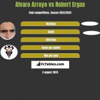 Alvaro Arroyo vs Robert Ergas h2h player stats