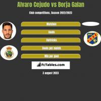 Alvaro Cejudo vs Borja Galan h2h player stats