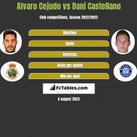 Alvaro Cejudo vs Dani Castellano h2h player stats