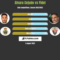 Alvaro Cejudo vs Fidel Chaves h2h player stats