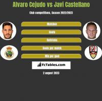 Alvaro Cejudo vs Javi Castellano h2h player stats