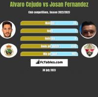 Alvaro Cejudo vs Josan Fernandez h2h player stats
