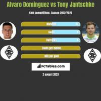 Alvaro Dominguez vs Tony Jantschke h2h player stats