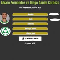 Alvaro Fernandez vs Diego Daniel Cardozo h2h player stats