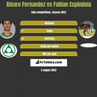 Alvaro Fernandez vs Fabian Espindola h2h player stats