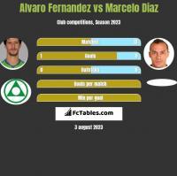 Alvaro Fernandez vs Marcelo Diaz h2h player stats